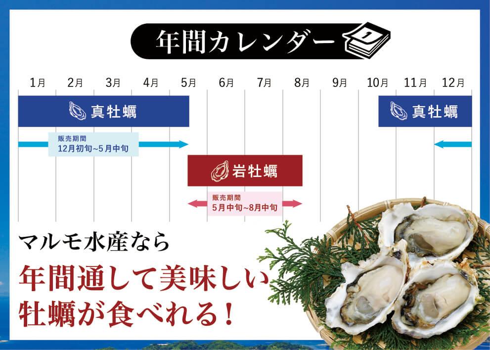 こだわり|マルモ水産では年間を通して牡蠣をお楽しみいただけます!の画像